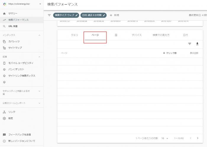 検索エンジン結果からよく訪問されているページ